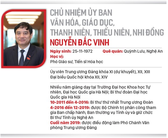 Đồng chí Bùi Văn Cường làm Tổng Thư ký Quốc hội ảnh 2