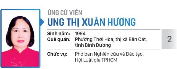 Danh sách chính thức những người ứng cử đại biểu Quốc hội khóa XV - Đơn vị bầu cử số 5 (quận Tân Bình, quận Tân Phú) ảnh 2