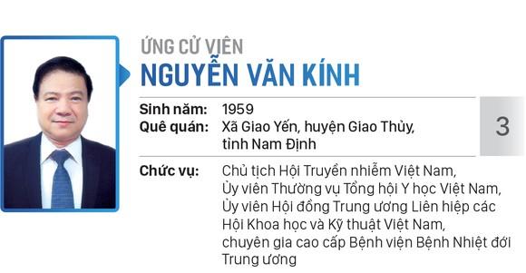 Danh sách chính thức những người ứng cử đại biểu Quốc hội khóa XV - Đơn vị bầu cử số 5 (quận Tân Bình, quận Tân Phú) ảnh 3