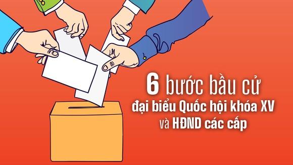 6 bước bầu cử đại biểu Quốc hội khóa XV và HĐND các cấp