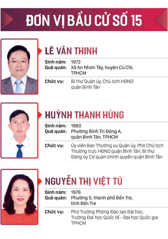 Danh sách những người trúng cử đại biểu HĐND TPHCM khóa X, nhiệm kỳ 2021-2026 ảnh 15