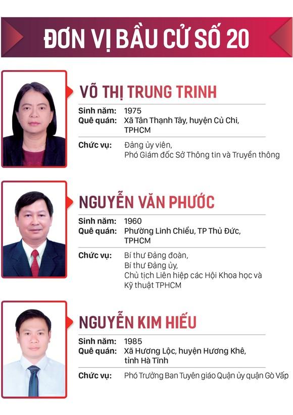 Danh sách những người trúng cử đại biểu HĐND TPHCM khóa X, nhiệm kỳ 2021-2026 ảnh 20