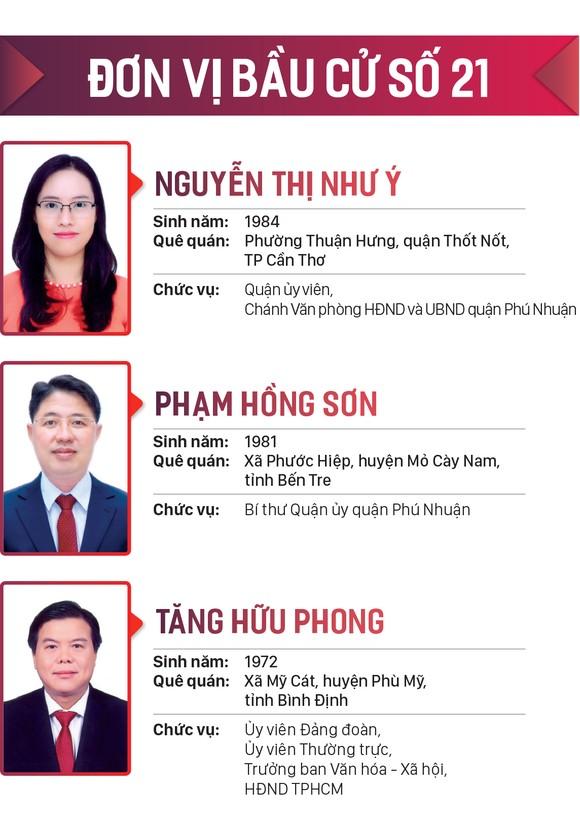 Danh sách những người trúng cử đại biểu HĐND TPHCM khóa X, nhiệm kỳ 2021-2026 ảnh 21