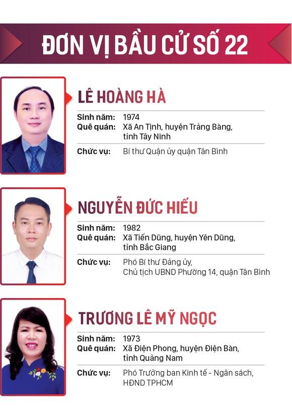 Danh sách những người trúng cử đại biểu HĐND TPHCM khóa X, nhiệm kỳ 2021-2026 ảnh 22