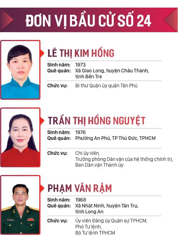 Danh sách những người trúng cử đại biểu HĐND TPHCM khóa X, nhiệm kỳ 2021-2026 ảnh 24