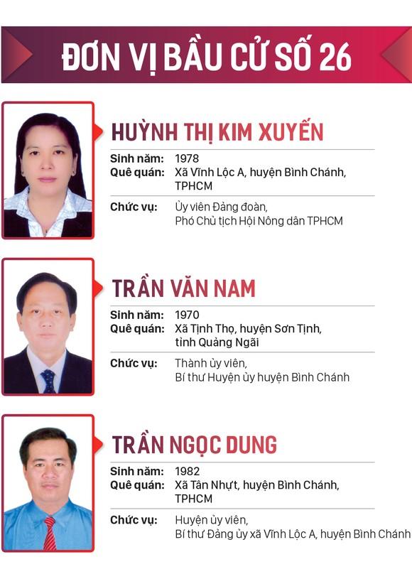 Danh sách những người trúng cử đại biểu HĐND TPHCM khóa X, nhiệm kỳ 2021-2026 ảnh 26
