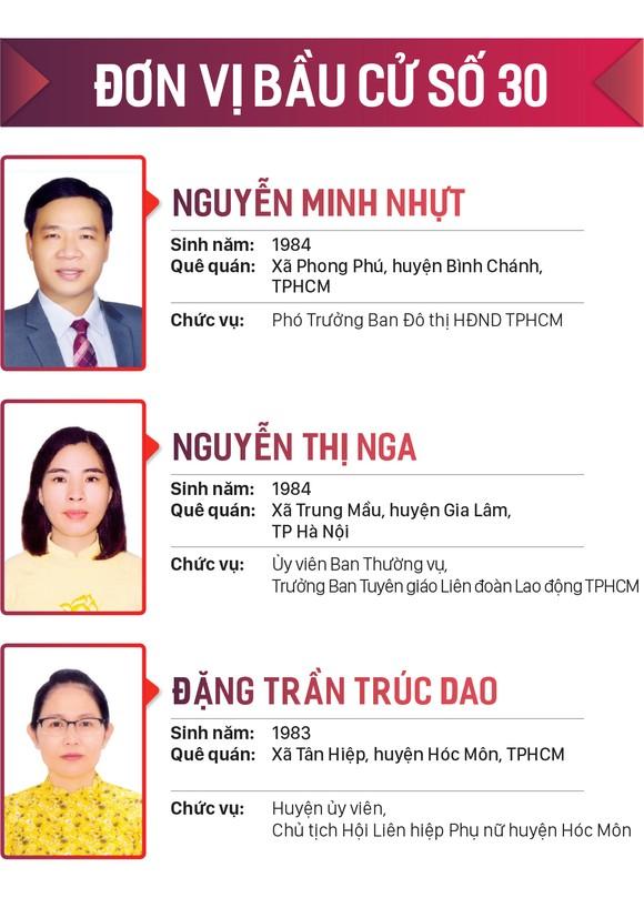 Danh sách những người trúng cử đại biểu HĐND TPHCM khóa X, nhiệm kỳ 2021-2026 ảnh 30