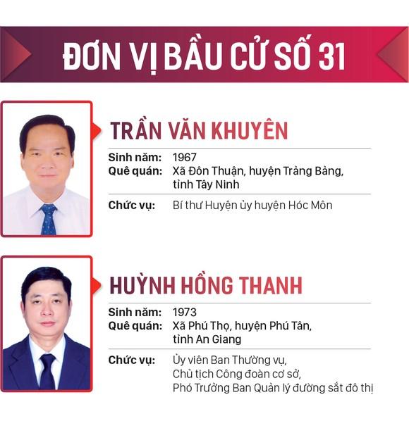 Danh sách những người trúng cử đại biểu HĐND TPHCM khóa X, nhiệm kỳ 2021-2026 ảnh 31
