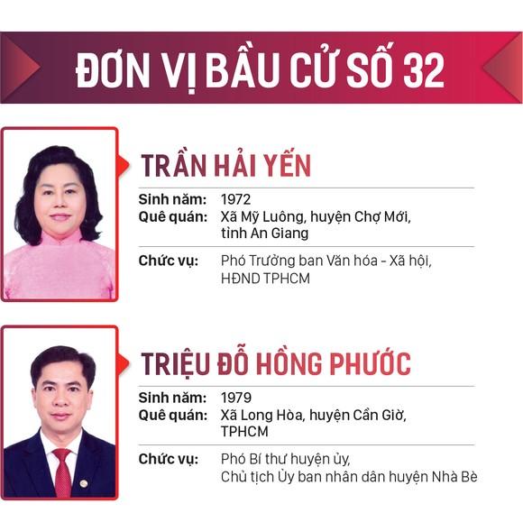 Danh sách những người trúng cử đại biểu HĐND TPHCM khóa X, nhiệm kỳ 2021-2026 ảnh 32