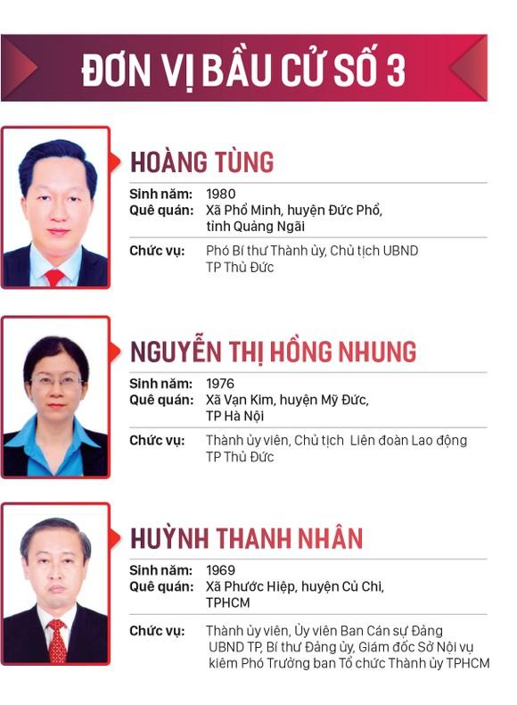 Danh sách những người trúng cử đại biểu HĐND TPHCM khóa X, nhiệm kỳ 2021-2026 ảnh 3