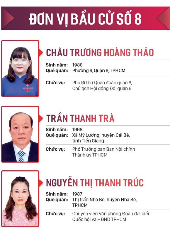 Danh sách những người trúng cử đại biểu HĐND TPHCM khóa X, nhiệm kỳ 2021-2026 ảnh 8