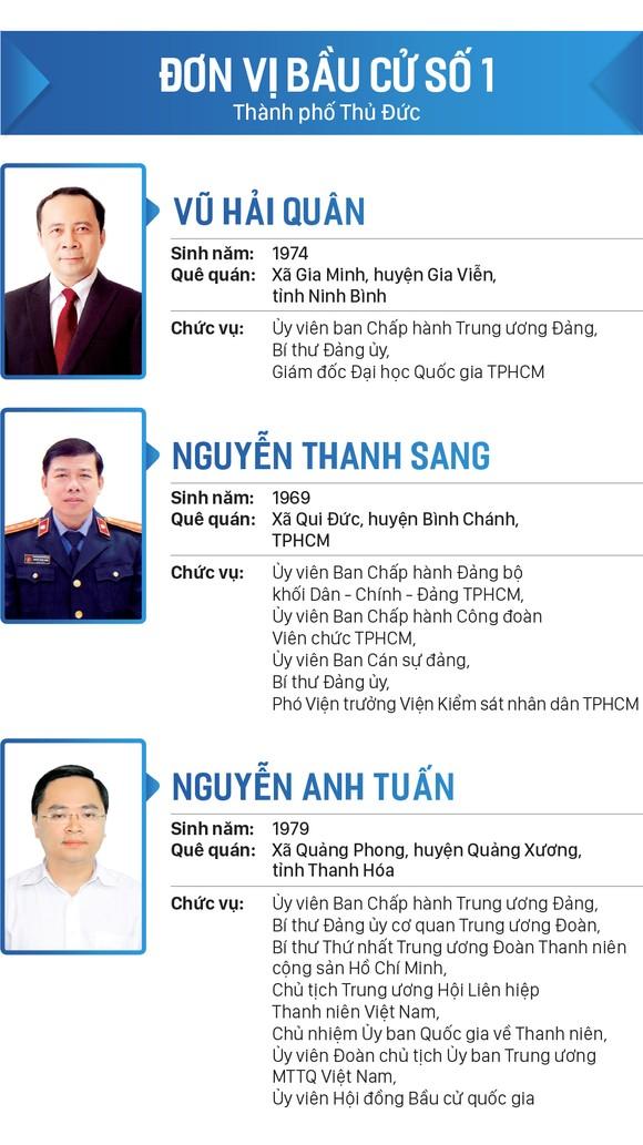 Công bố danh sách 499 người trúng cử đại biểu Quốc hội khóa XV ảnh 4