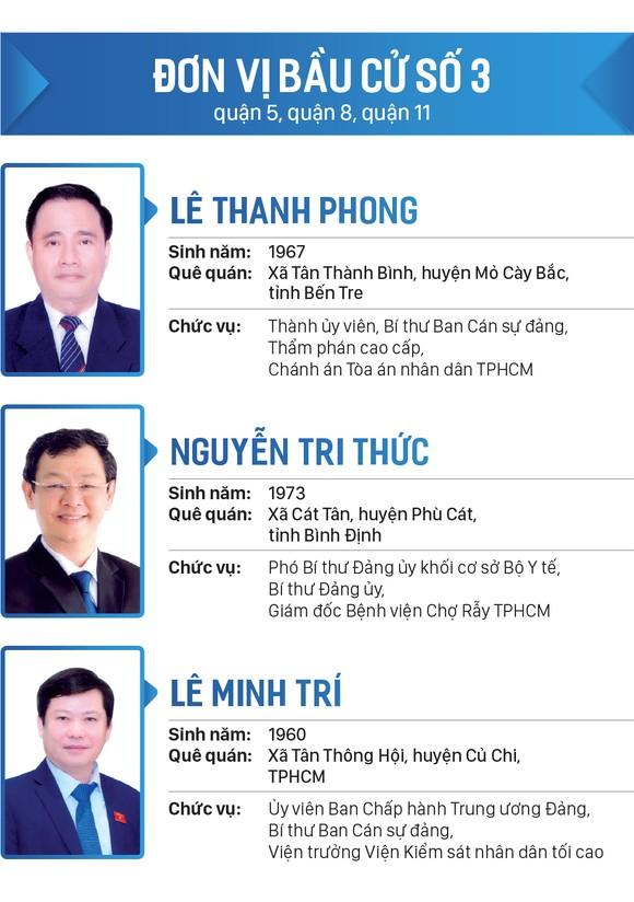 Công bố danh sách 499 người trúng cử đại biểu Quốc hội khóa XV ảnh 6