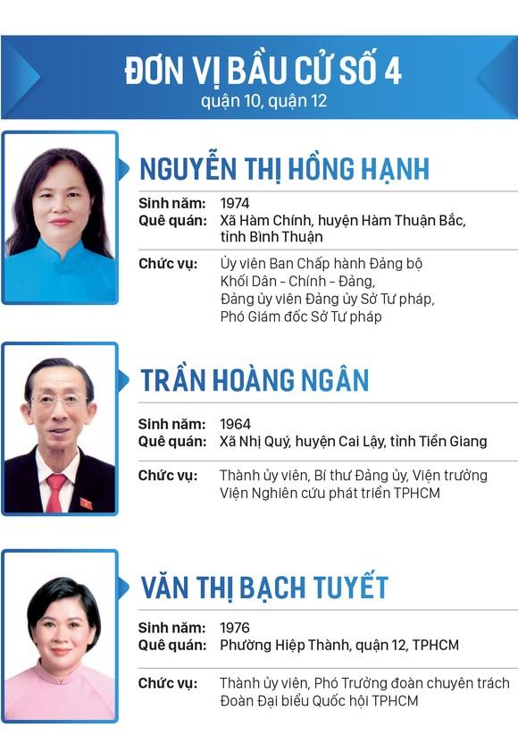 Công bố danh sách 499 người trúng cử đại biểu Quốc hội khóa XV ảnh 7