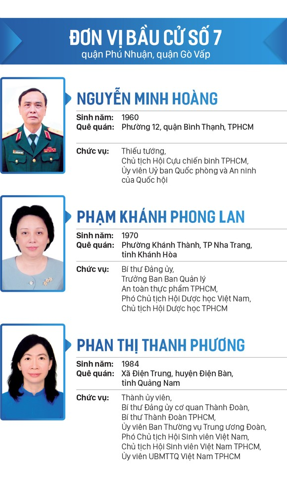 Công bố danh sách 499 người trúng cử đại biểu Quốc hội khóa XV ảnh 10