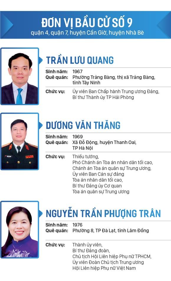 Công bố danh sách 499 người trúng cử đại biểu Quốc hội khóa XV ảnh 12
