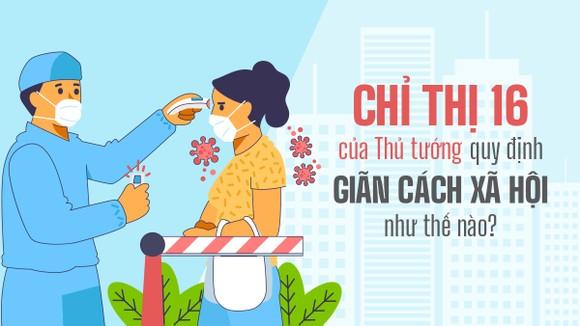 TPHCM sẽ áp dụng chỉ thị 16 trên toàn thành phố từ 0 giờ ngày 9-7 ảnh 3