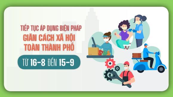 TPHCM tiếp tục giãn cách xã hội toàn Thành phố từ ngày 16-8 đến ngày 15-9