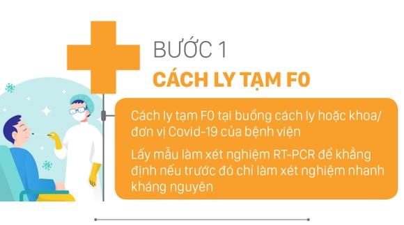 4 bước xử lý khi phát hiện F0 tại các cơ sở khám, chữa bệnh ảnh 2
