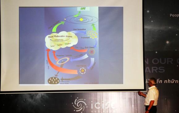 """70 nhà khoa học dự hội thảo khoa học quốc tế """"Chu trình của bụi và khí trong Dải Ngân hà""""   ảnh 5"""