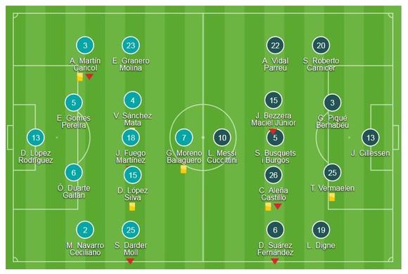 Messi, Suarez tịt ngòi, Barca bất ngờ thất thủ ảnh 1