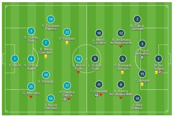 Sevilla - Barcelona 1-2: Pique ghi bàn, Dembele lập siêu phẩm, Barca 13 lần đăng quang ảnh 1