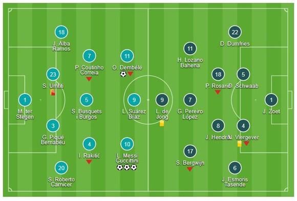 Barcelona - PSV Eindhoven 4-0: Messi lập hattrick, đè bẹp đối thủ trên Nou Camp ảnh 1