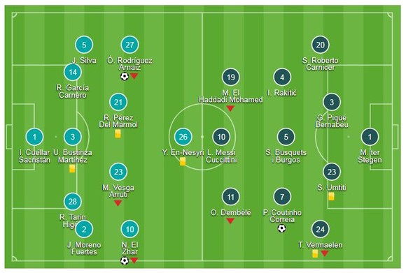 Leganes - Barcelona 2-1: El Zhar, Rodríguez hạ gục Barca trong 1 phút ảnh 1