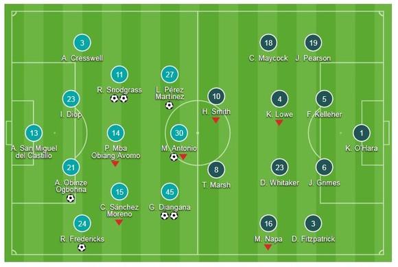 """West Ham - Macclesfield 8-0: Chiến thắng """"hủy diệt"""" của chủ nhà  ảnh 1"""