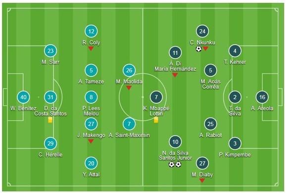 Nice - PSG 0-3: Neymar, Nkunku ghi bàn, HLV Thomas Tuchel lập kỷ lục ảnh 1