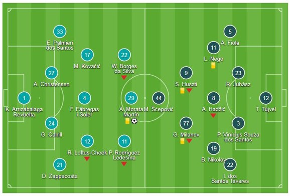 Chelsea - Vidi 1-0: Willian kiến tạo, Morata ghi bàn ảnh 1