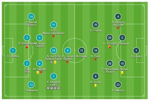 PSG - Lyon 5-0: Neymar ghi bàn, Mbappe bùng nổ poker trong 13 phút ảnh 1