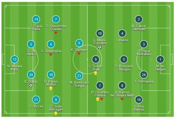 Valencia - Barcelona 1-1: Garay ghi bàn, Messi kịp gỡ hòa, Barca mất ngôi đầu ảnh 1