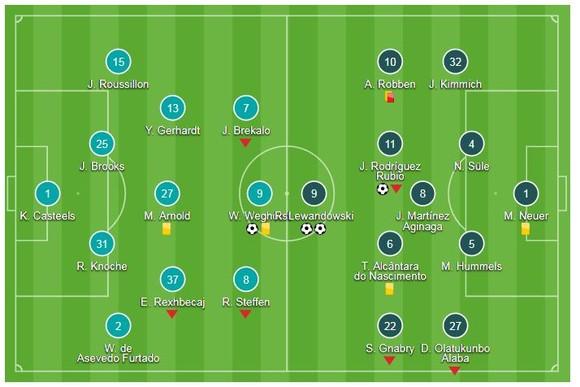 Wolfsburg - Bayern Munich 1-3: Lewandowski và Rodriguez thi tài ảnh 1