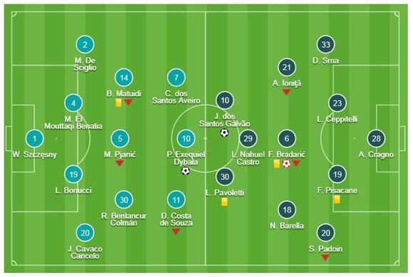 "Juventus - Cagliari 3-1: Dybala mở tỷ số, Ronaldo ""dọn cổ"" Cuadrado ghi bàn ảnh 1"