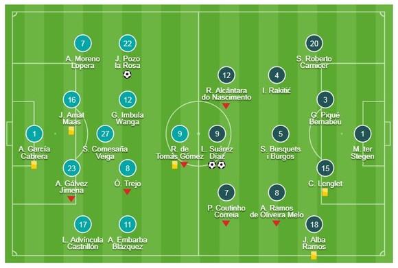 Rayo Vallecano - Barcelona 2-3: Dembele ghi bàn, Suarez lập cú đúp phút 90 ảnh 1