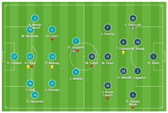 Mainz - Borussia Dortmund 1-2: Hậu vệ Lukasz Piszcze hóa người hùng ảnh 1