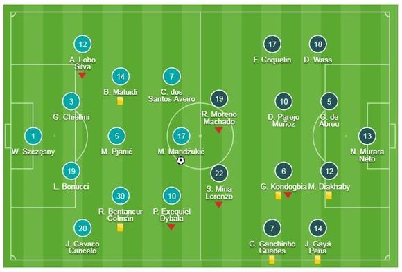 Juventus - Valencia 1-0: Ronaldo kiến tạo, Mandzukic lập công ảnh 1