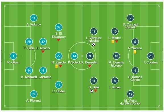"""Roma - Real Madrid 0-2: Bale, Vazquez sớm lấy vé cho """"Kền kền trắng"""" ảnh 1"""