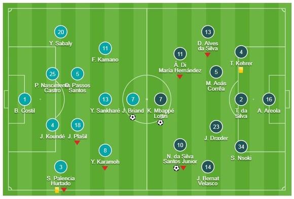 Bordeaux - PSG 2-2: Neymar, Mbappe khai hỏa nhưng Bordeaux quá xuất sắc cầm hòa ảnh 1