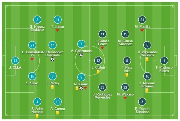 Atletico - Alaves 3-0: Kalinic, Griezmann, Hernandez ghi bàn, HLV Simeone đuổi kịp điểm Barca ảnh 1