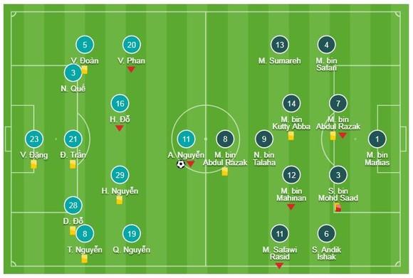 Việt Nam - Malaysia 1-0 (3-2): Quang Hải tuyệt vời, Anh Đức xuất sắc, HLV Park Hang Seo nâng cúp  ảnh 1