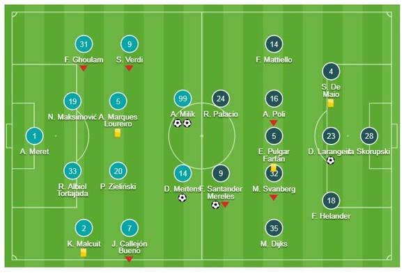 Napoli - Bologna 3-2: Milik, Mertens giành 3 điểm cho HLV Carlo Ancelotti ảnh 1