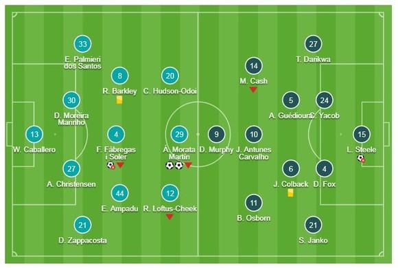 Chelsea - Nottingham Forest 2-0: Morata lập cú đúp tặng quà chia tay Fabregas ảnh 1