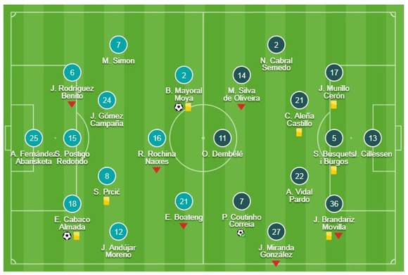 Levante - Barcelona 2-1: Cabaco, Mayoral hạ Barca, Coutinho rút ngắn tỷ số ảnh 1