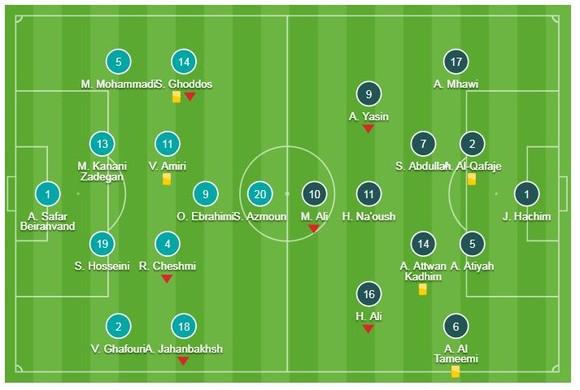 Iran - Iraq 0-0: Quyết đấu tranh ngôi đầu bảng ảnh 1