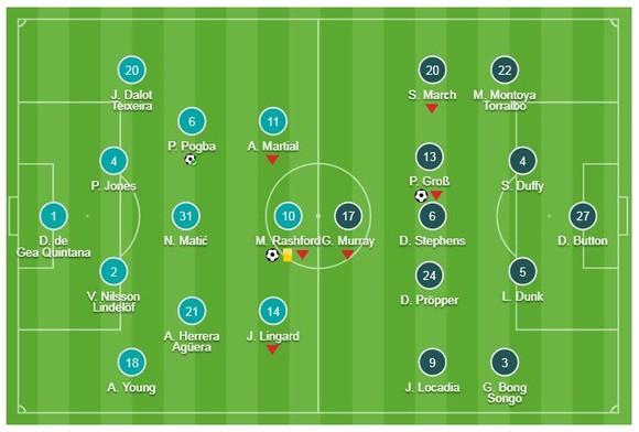 Man United - Brighton&Hove Albion 2-1: Pogba, Rashford thăng hoa, HLV Solskjaer vào tốp 5 ảnh 1