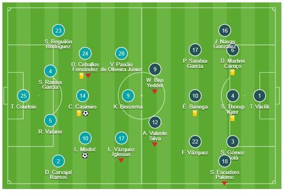 Real Madrid - Sevilla 2-0: Casemiro lập siêu phẩm sút xa, Modric nhân đôi cách biệt ảnh 1