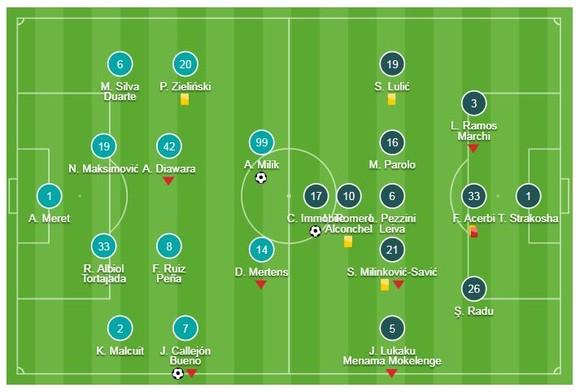 Napoli - Lazio 2-1: Jose Callejon, Milik giành 3 điểm, rút ngắn khoảng cách với Juve ảnh 1