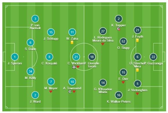Crystal Palace - Tottenham 2-0: Wickham, Townsend tỏa sáng, loại Tottenham ảnh 1